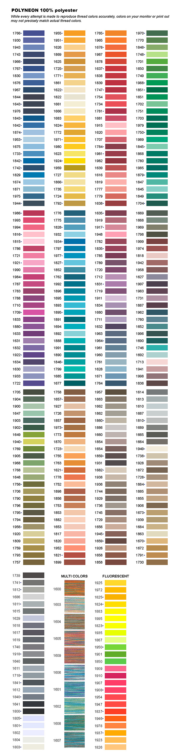 Madeira Color Chart